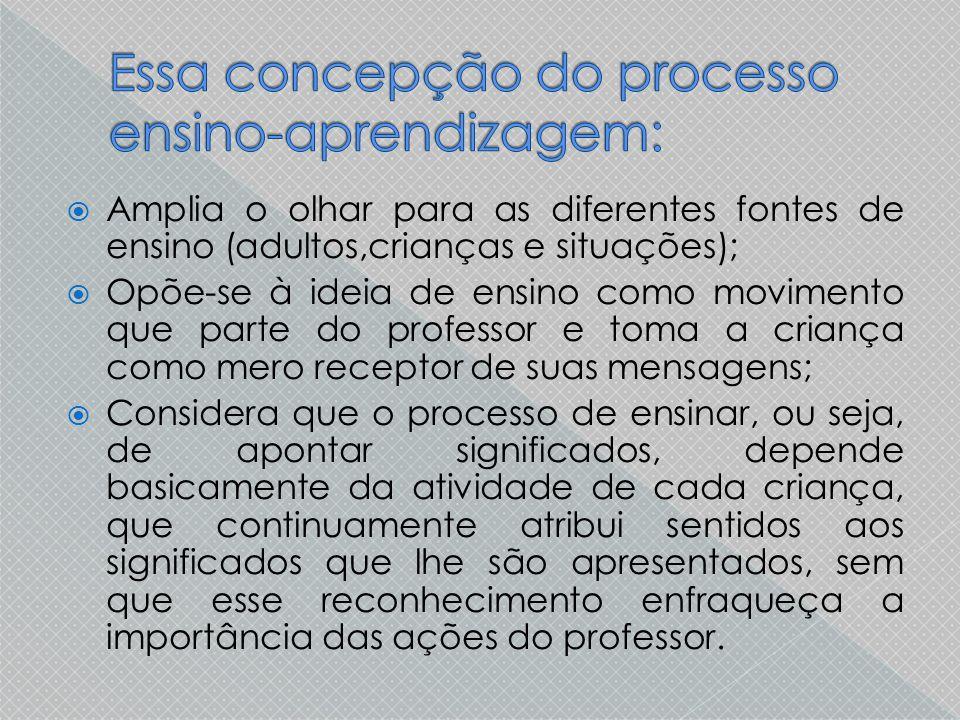 Essa concepção do processo ensino-aprendizagem: