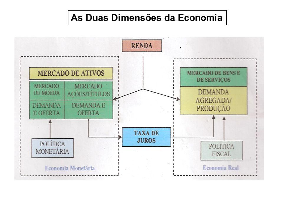 As Duas Dimensões da Economia