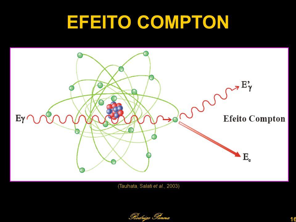 EFEITO COMPTON (Tauhata, Salati et al., 2003) Rodrigo Penna