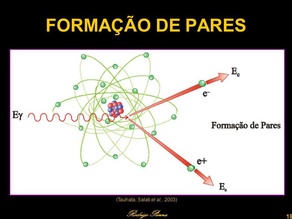 FORMAÇÃO DE PARES (Tauhata, Salati et al., 2003) Rodrigo Penna