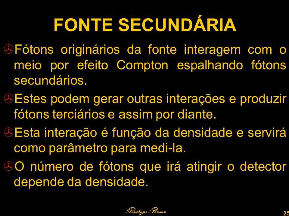 FONTE SECUNDÁRIA Fótons originários da fonte interagem com o meio por efeito Compton espalhando fótons secundários.
