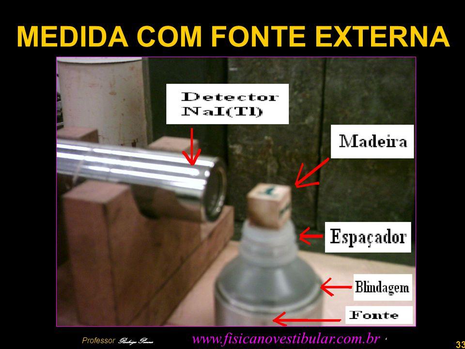 MEDIDA COM FONTE EXTERNA