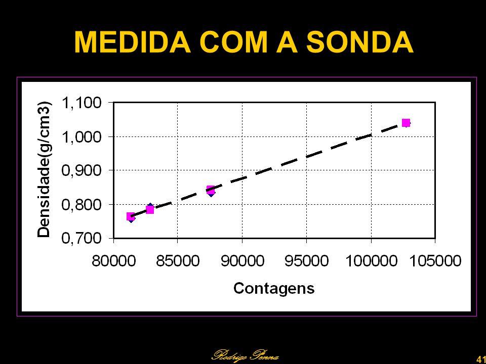 MEDIDA COM A SONDA Rodrigo Penna
