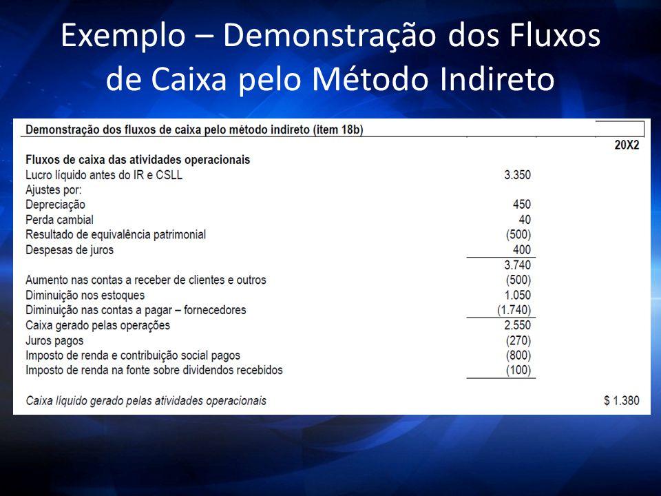 Exemplo – Demonstração dos Fluxos de Caixa pelo Método Indireto