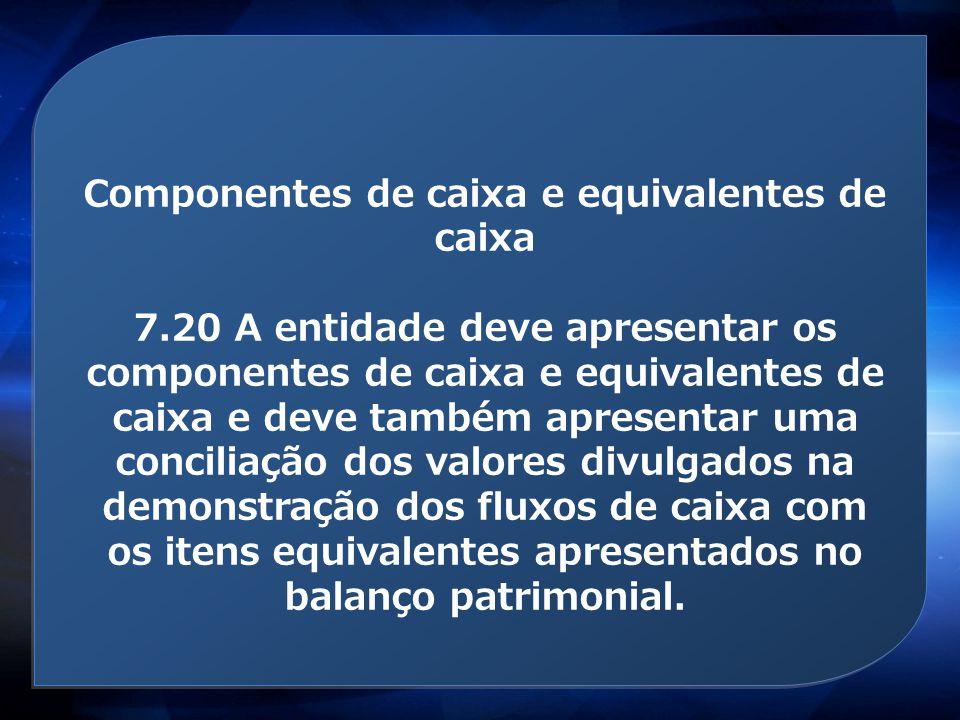 Componentes de caixa e equivalentes de caixa
