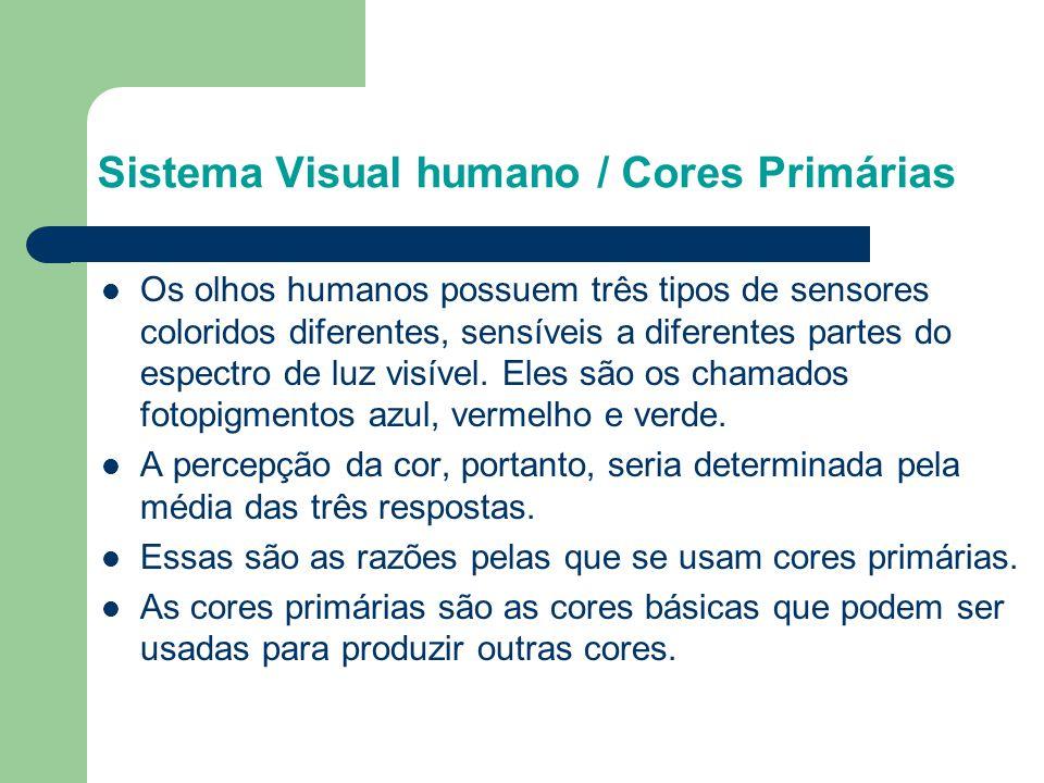 Sistema Visual humano / Cores Primárias