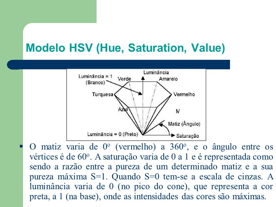 Modelo HSV (Hue, Saturation, Value)