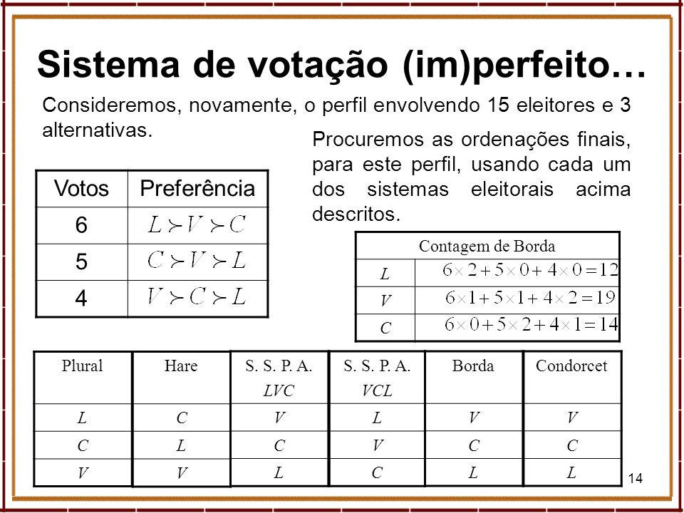 Sistema de votação (im)perfeito…