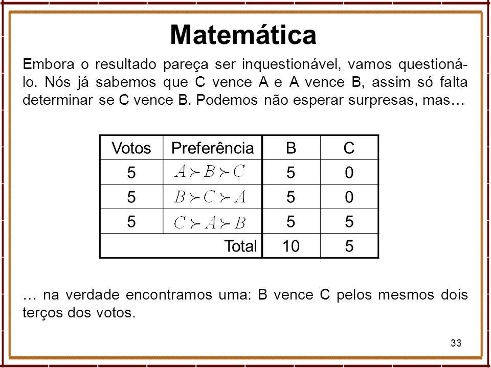 Matemática Votos Preferência 5 Total B C 5 10