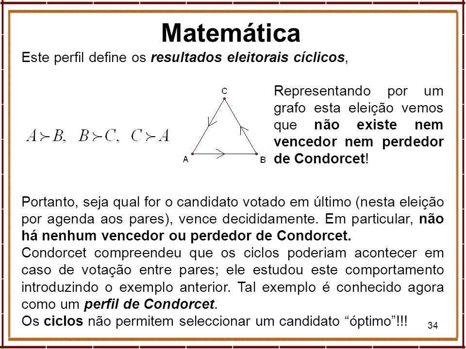 Matemática Este perfil define os resultados eleitorais cíclicos,