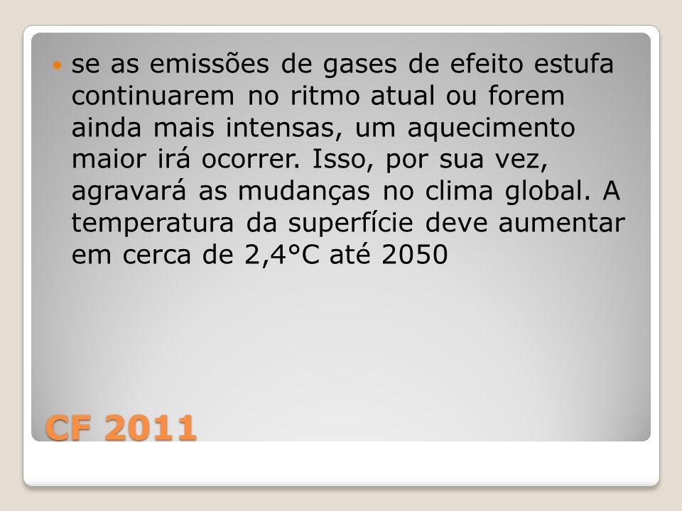se as emissões de gases de efeito estufa continuarem no ritmo atual ou forem ainda mais intensas, um aquecimento maior irá ocorrer. Isso, por sua vez, agravará as mudanças no clima global. A temperatura da superfície deve aumentar em cerca de 2,4°C até 2050
