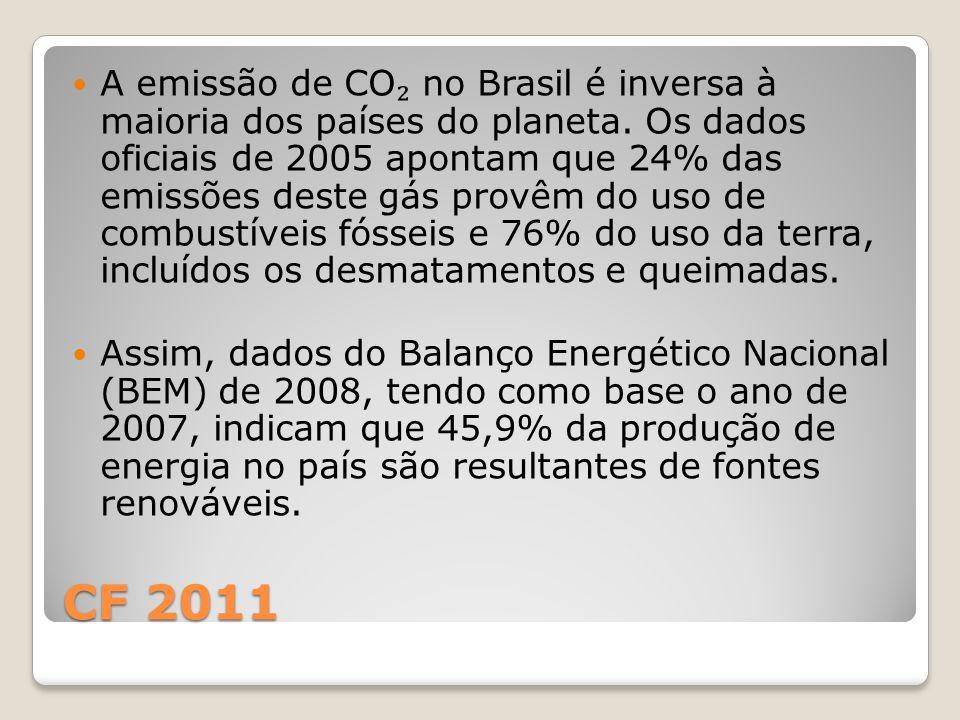 A emissão de CO₂ no Brasil é inversa à maioria dos países do planeta