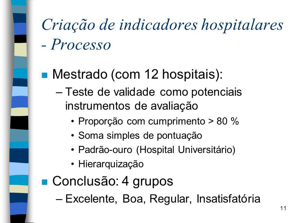 Criação de indicadores hospitalares - Processo