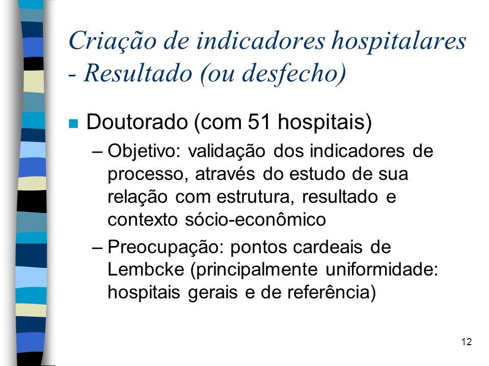 Criação de indicadores hospitalares - Resultado (ou desfecho)