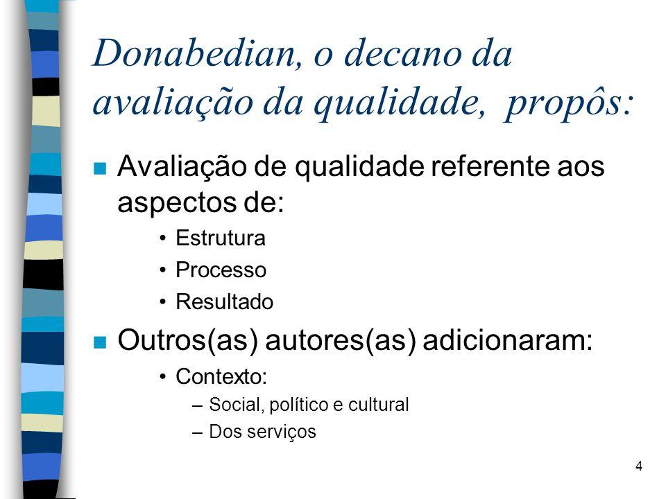 Donabedian, o decano da avaliação da qualidade, propôs: