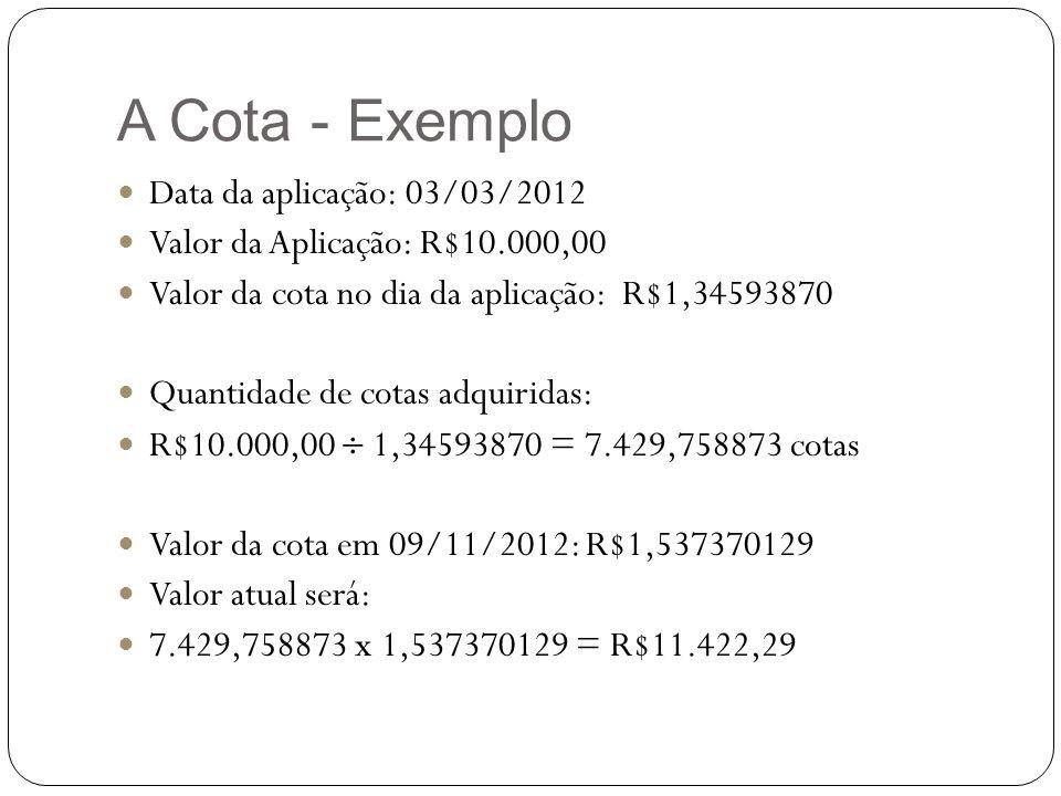 A Cota - Exemplo Data da aplicação: 03/03/2012
