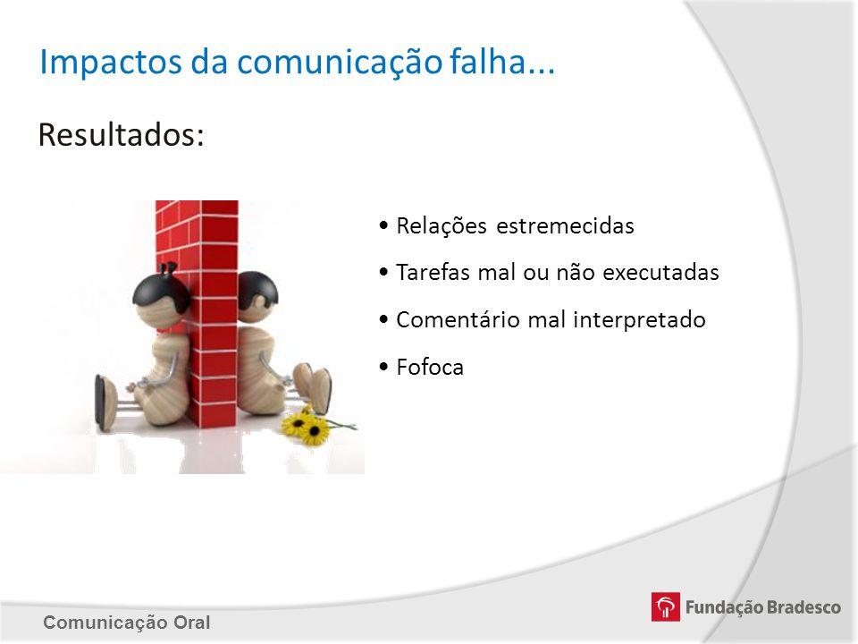 Impactos da comunicação falha...