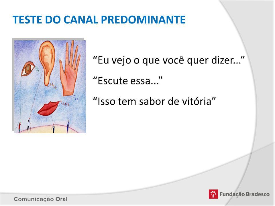 TESTE DO CANAL PREDOMINANTE