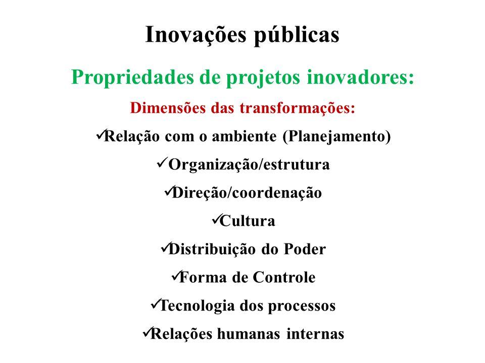 Inovações públicas Propriedades de projetos inovadores: