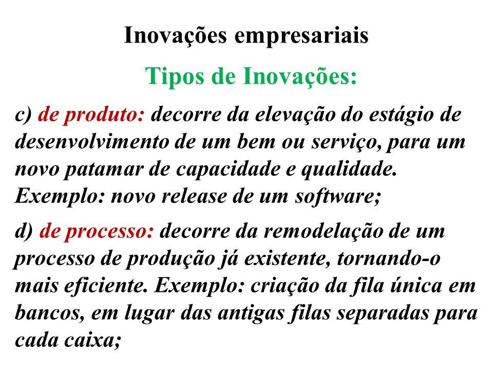 Inovações empresariais