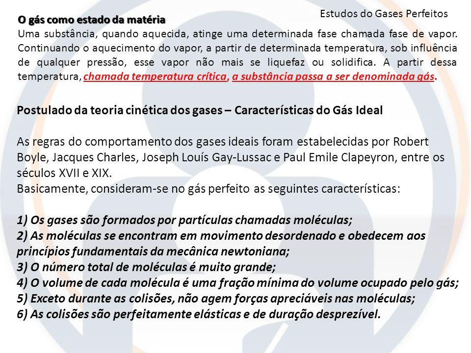 Postulado da teoria cinética dos gases – Características do Gás Ideal