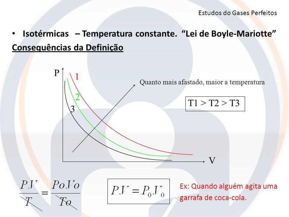 Isotérmicas – Temperatura constante. Lei de Boyle-Mariotte
