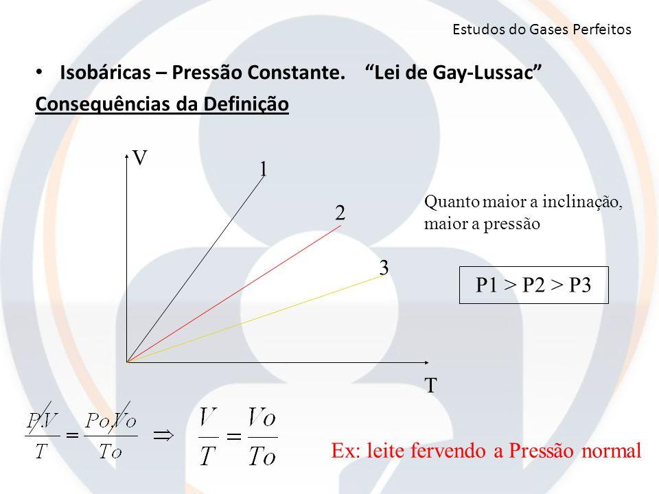 Isobáricas – Pressão Constante. Lei de Gay-Lussac
