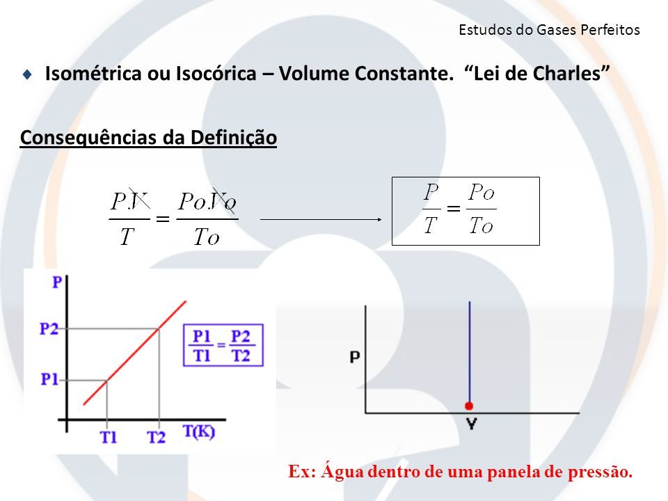 Isométrica ou Isocórica – Volume Constante. Lei de Charles