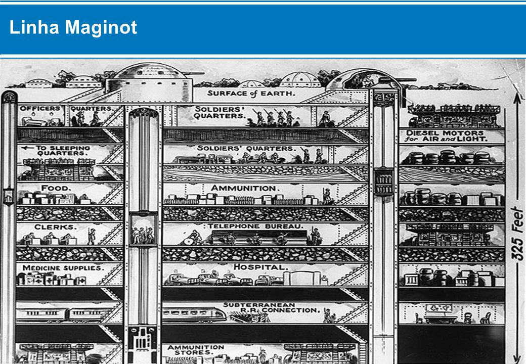 Linha Maginot