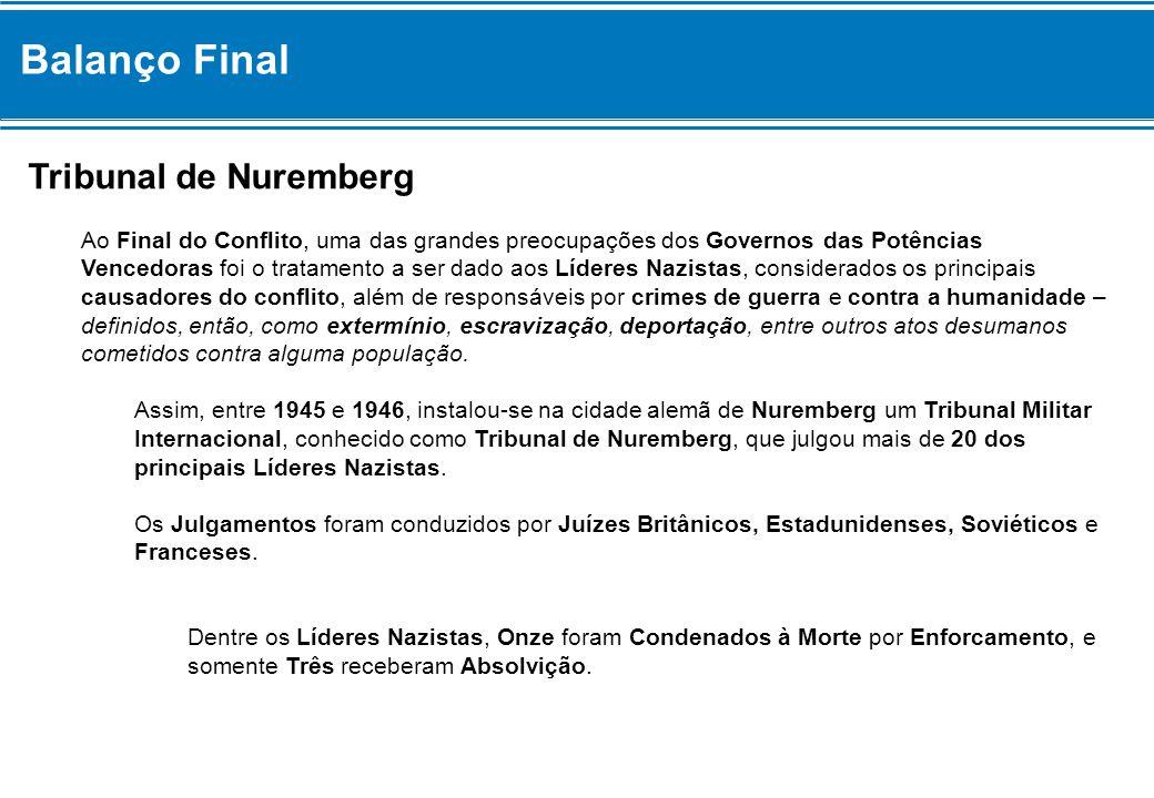 Balanço Final Tribunal de Nuremberg