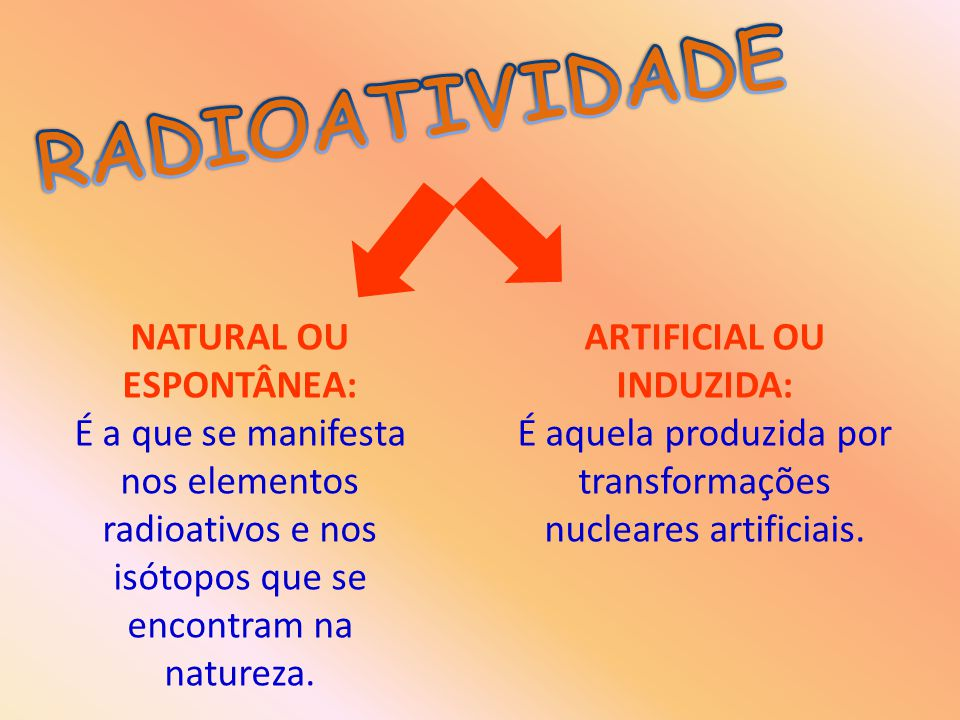 NATURAL OU ESPONTÂNEA: ARTIFICIAL OU INDUZIDA: