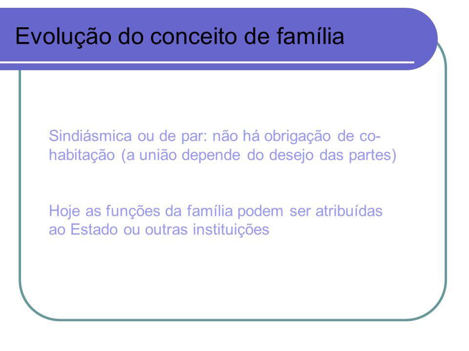 Evolução do conceito de família