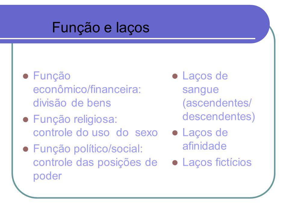 Função e laços Função econômico/financeira: divisão de bens