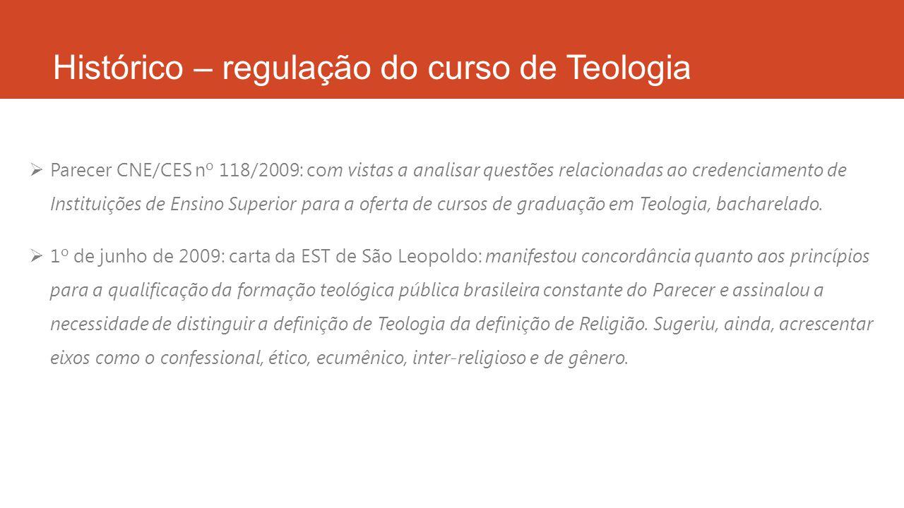 Histórico – regulação do curso de Teologia