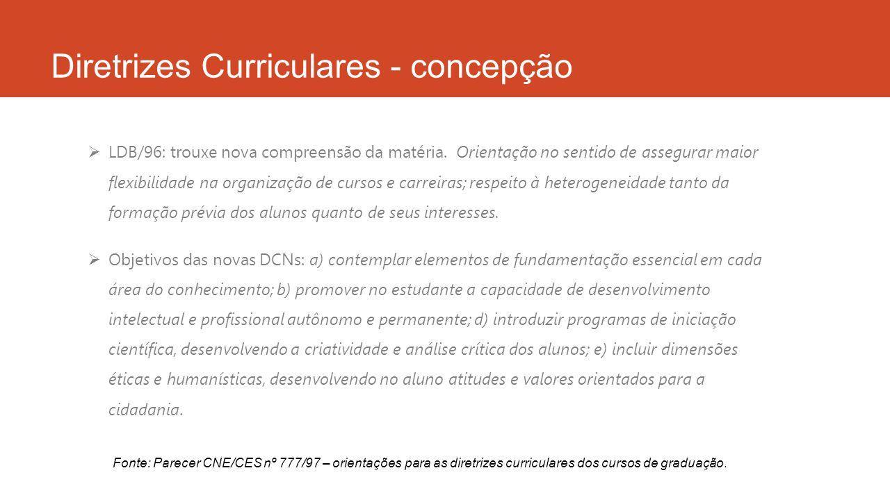 Diretrizes Curriculares - concepção