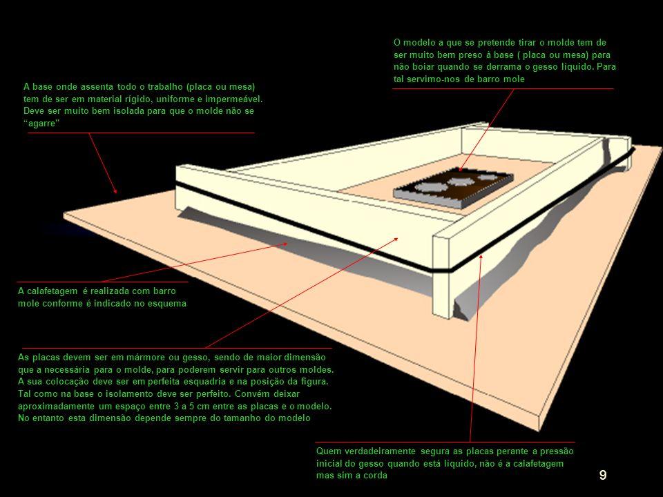 O modelo a que se pretende tirar o molde tem de ser muito bem preso à base ( placa ou mesa) para não boiar quando se derrama o gesso líquido. Para tal servimo-nos de barro mole