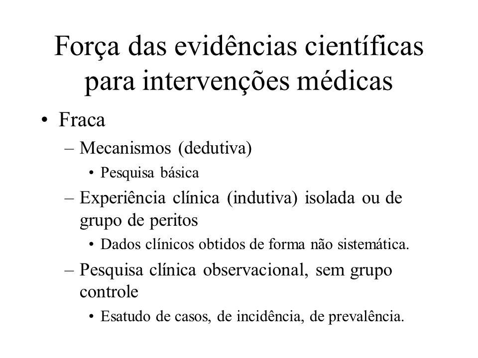 Força das evidências científicas para intervenções médicas