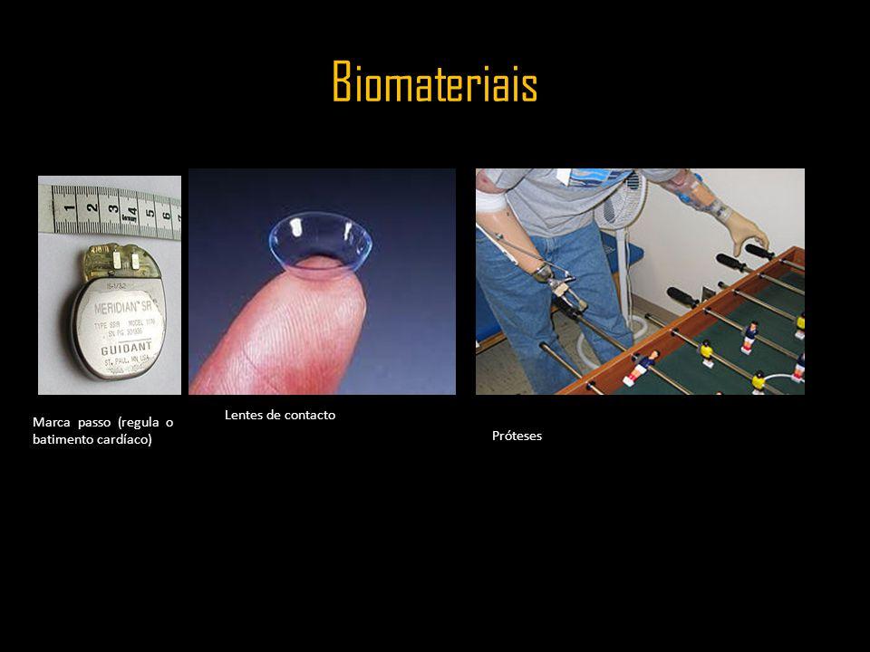 Biomateriais Lentes de contacto