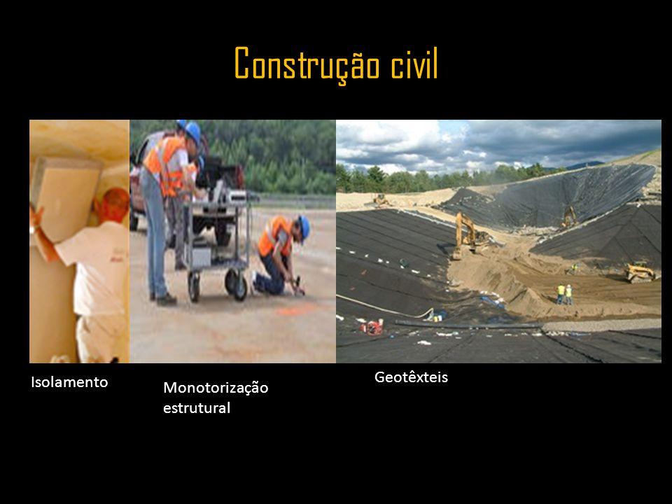 Construção civil Geotêxteis Isolamento Monotorização estrutural