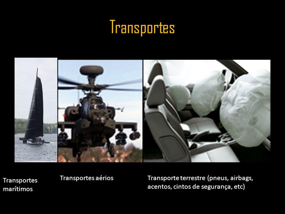 Transportes Transportes aérios