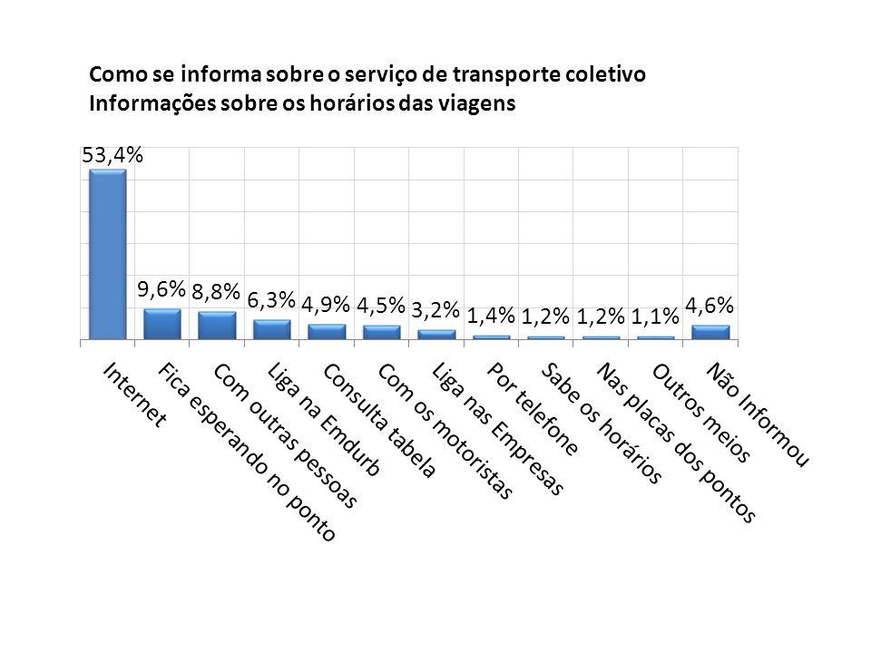Como se informa sobre o serviço de transporte coletivo