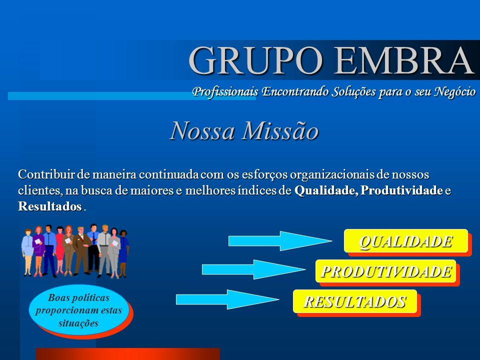 GRUPO EMBRA Nossa Missão QUALIDADE PRODUTIVIDADE RESULTADOS