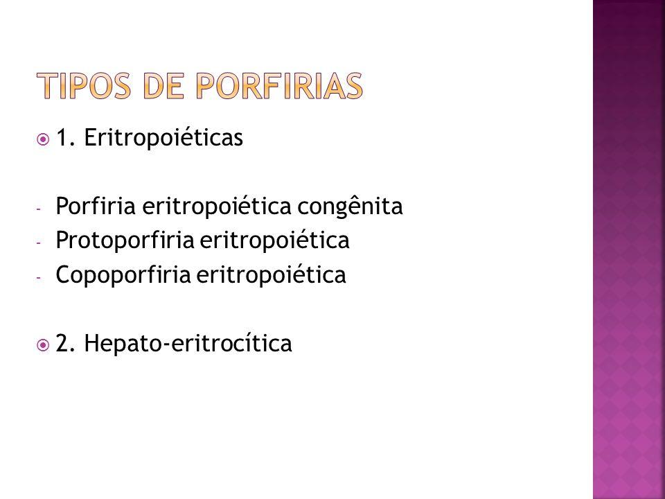 Tipos de Porfirias 1. Eritropoiéticas