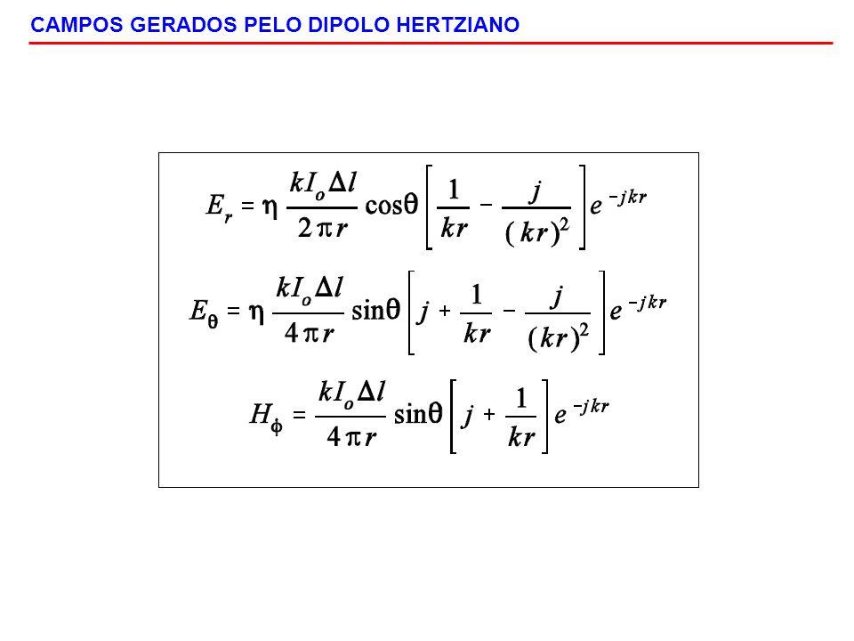 CAMPOS GERADOS PELO DIPOLO HERTZIANO