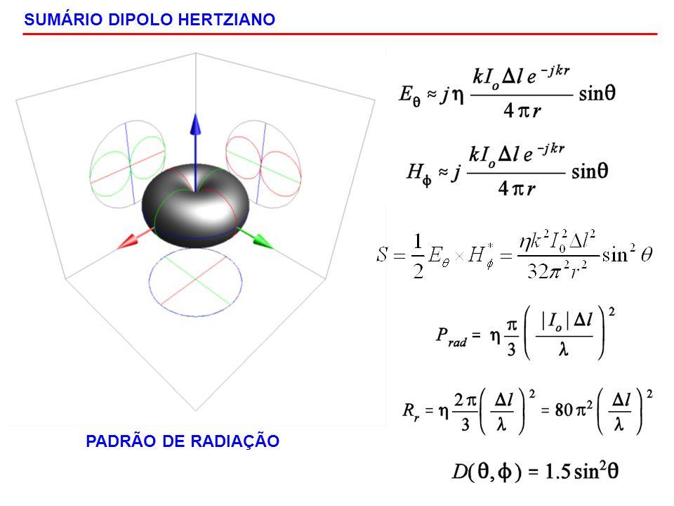 SUMÁRIO DIPOLO HERTZIANO