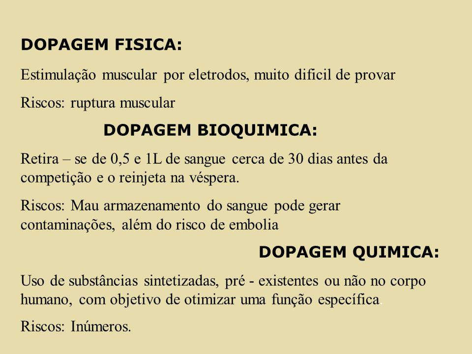 DOPAGEM FISICA: Estimulação muscular por eletrodos, muito dificil de provar. Riscos: ruptura muscular.