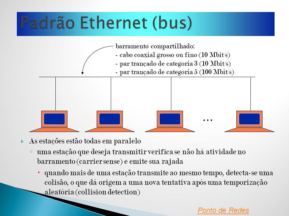 Padrão Ethernet (bus) ... As estações estão todas em paralelo