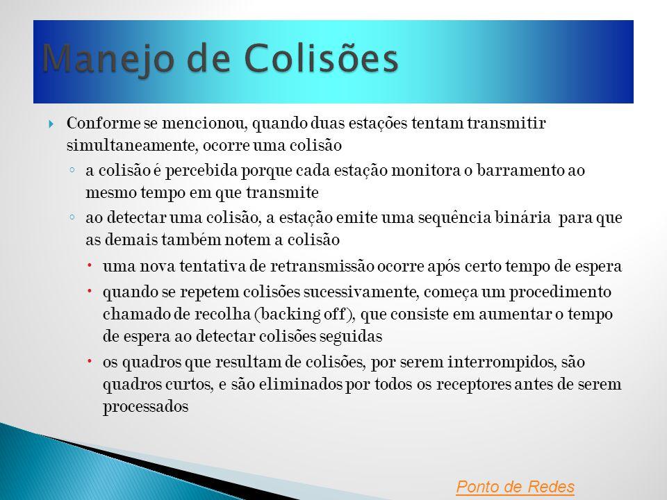 Manejo de Colisões Conforme se mencionou, quando duas estações tentam transmitir simultaneamente, ocorre uma colisão.