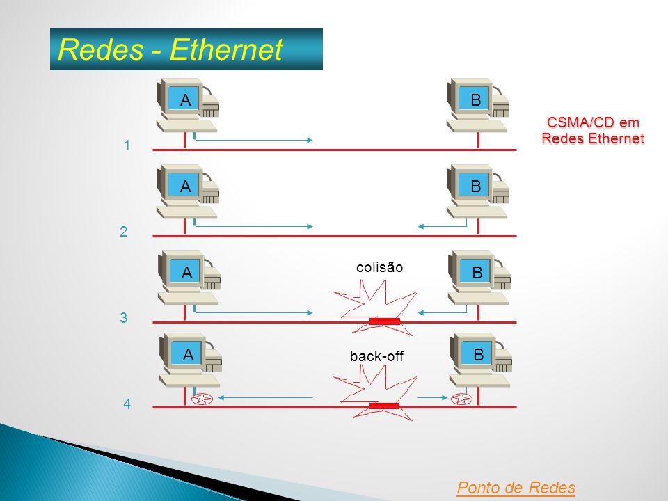 CSMA/CD em Redes Ethernet