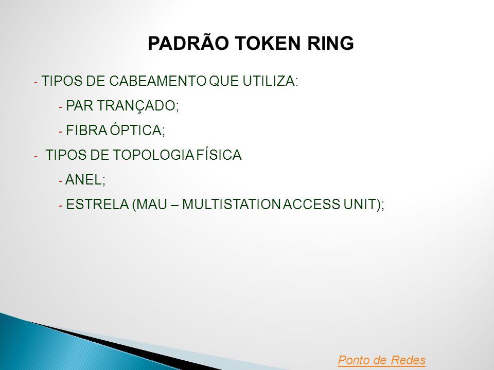 PADRÃO TOKEN RING TIPOS DE CABEAMENTO QUE UTILIZA: PAR TRANÇADO;